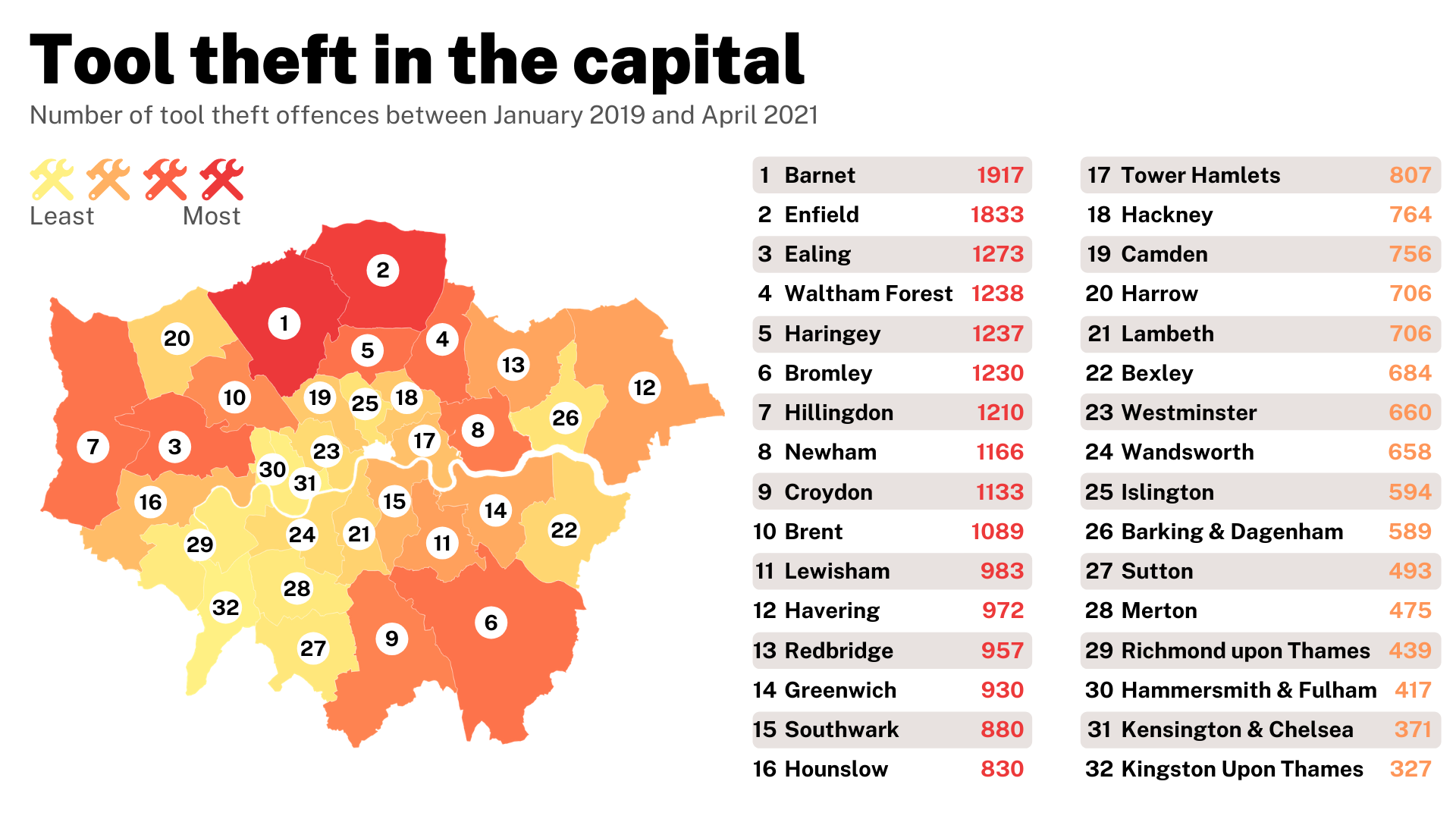 Tool Theft in the Capital by london borough